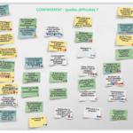 Restitution Café TMNlab #1 / Brainstorming
